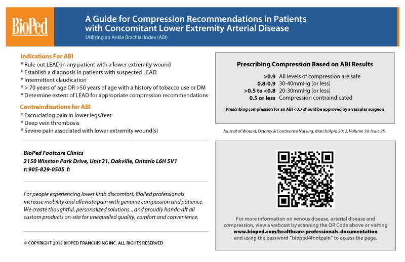 Compression Quick Reference Guide