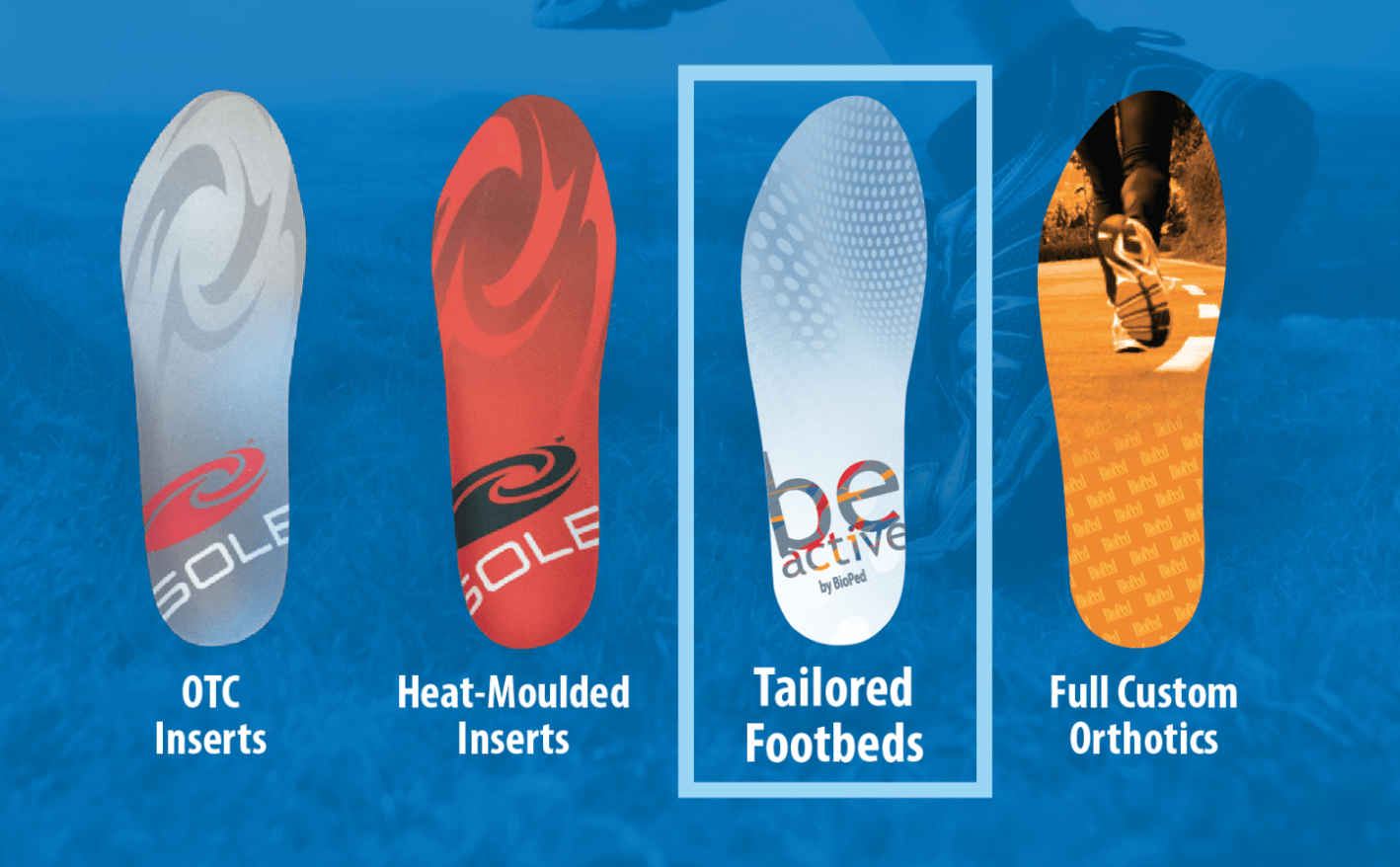 BioPed\'s New Cost-Effective Foot Pain Solution